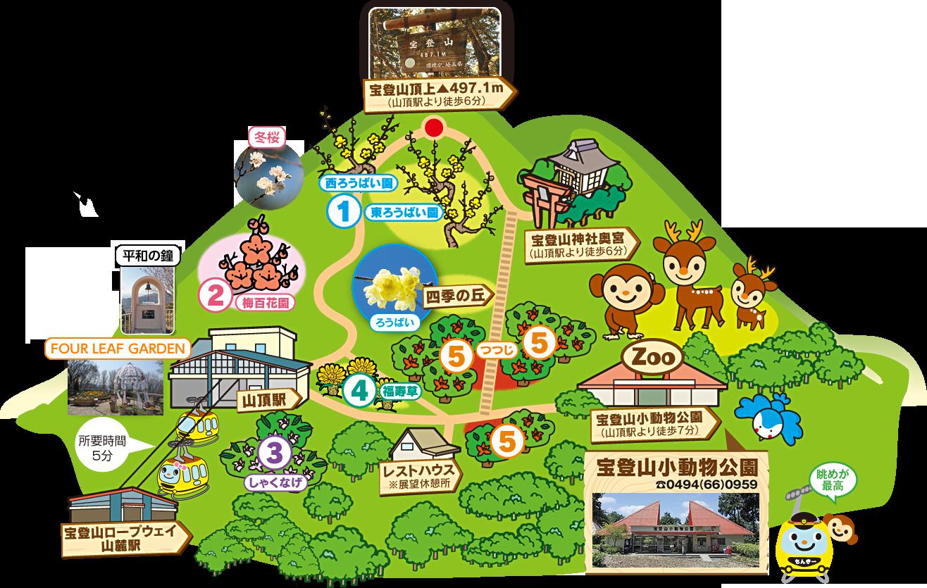 宝登山頂観光エリアマップ